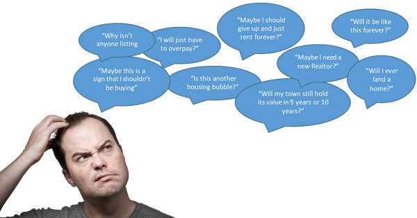 Buyer Questions